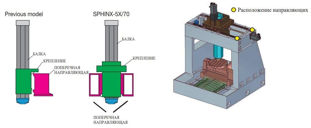 Конструкция Короб в коробе