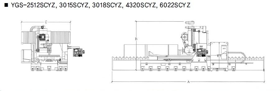 Прецизионные плоскошлифовальные станки портального типа  - Габаритные размеры