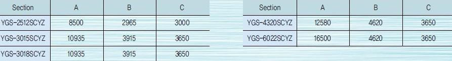 Прецизионные плоскошлифовальные станки портального типа - Габаритные размеры 2