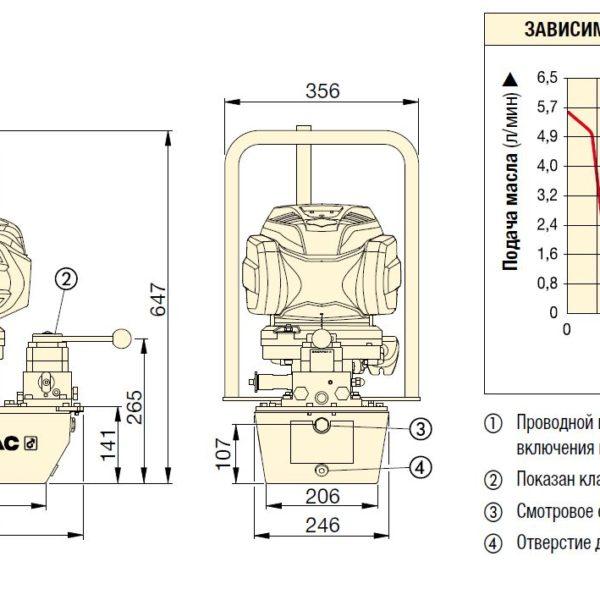 Серия ZC, аккумуляторные гидронасосы Enerpac