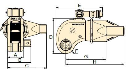 Алюминиевые гайковерты серии DSX габаритные размеры